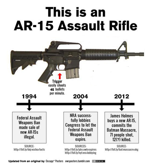 Upworthy-AR-15-500